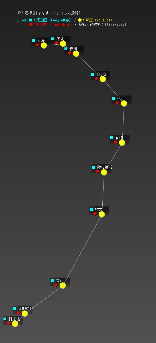 JR大湊線(はまなすベイライン大湊線)