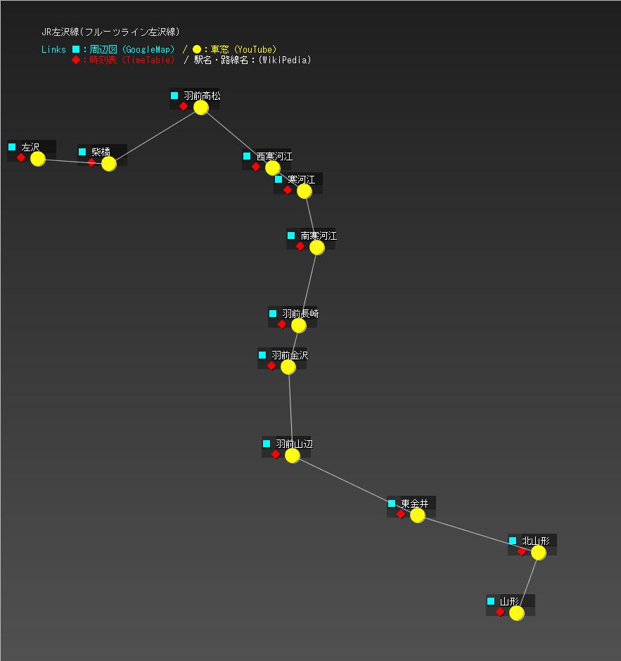 JR左沢線(フルーツライン左沢線)
