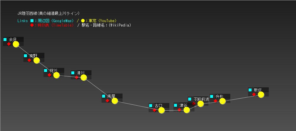 JR陸羽西線(奥の細道最上川ライン)