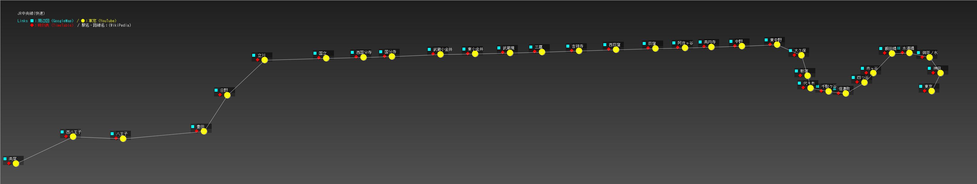 JR中央線(快速)