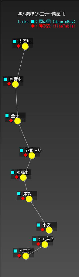 JR八高線(八王子〜高麗川)