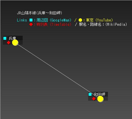 JR山陽本線(兵庫〜和田岬)