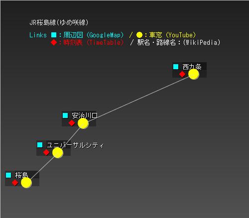JR桜島線(ゆめ咲線)