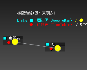 JR阪和線(鳳〜東羽衣)