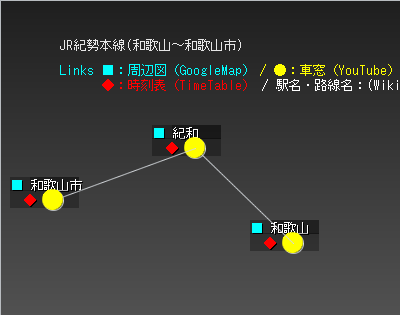 JR紀勢本線(和歌山〜和歌山市)