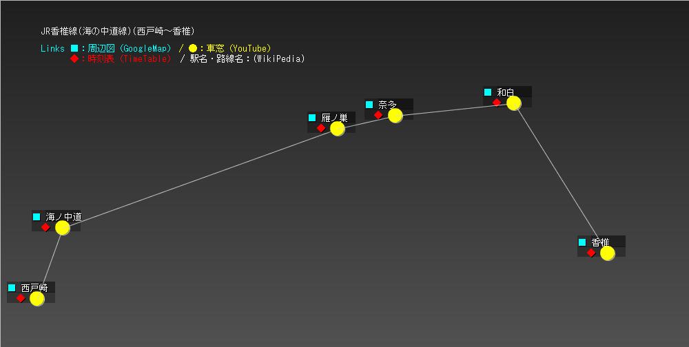 JR香椎線(海の中道線)(西戸崎~香椎)