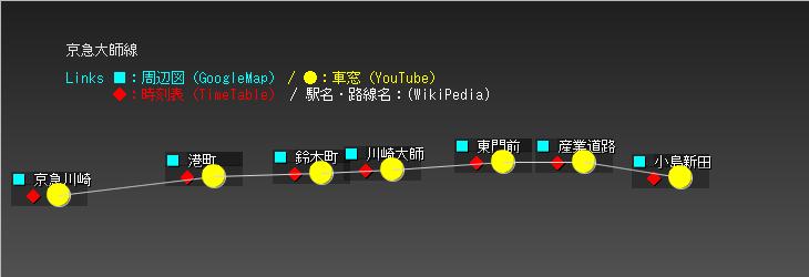 京急大師線