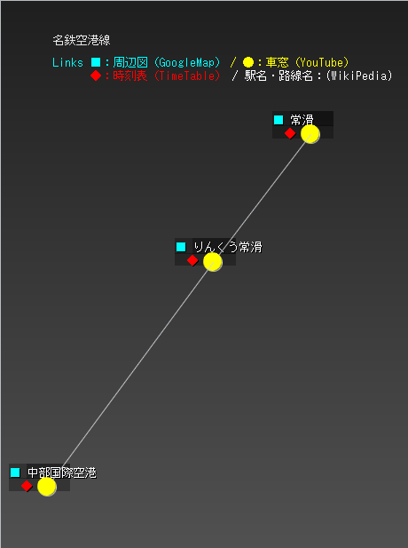 名鉄空港線