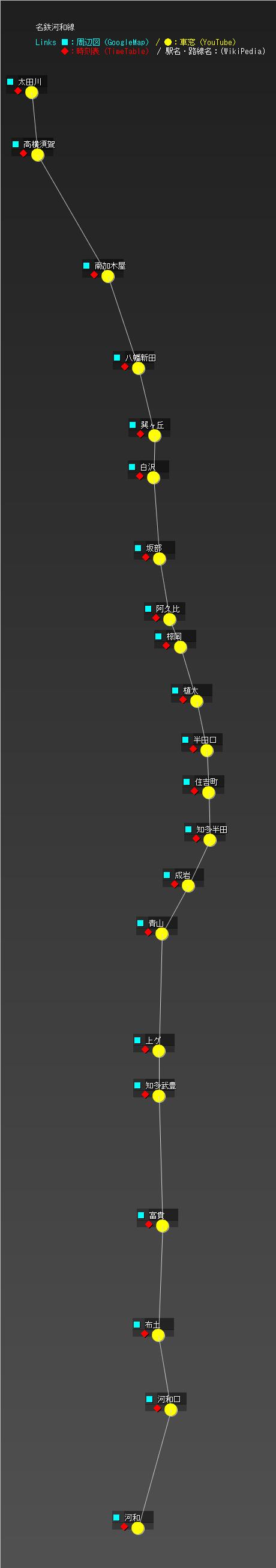 名鉄河和線
