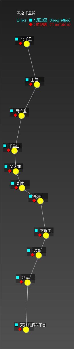 阪急千里線