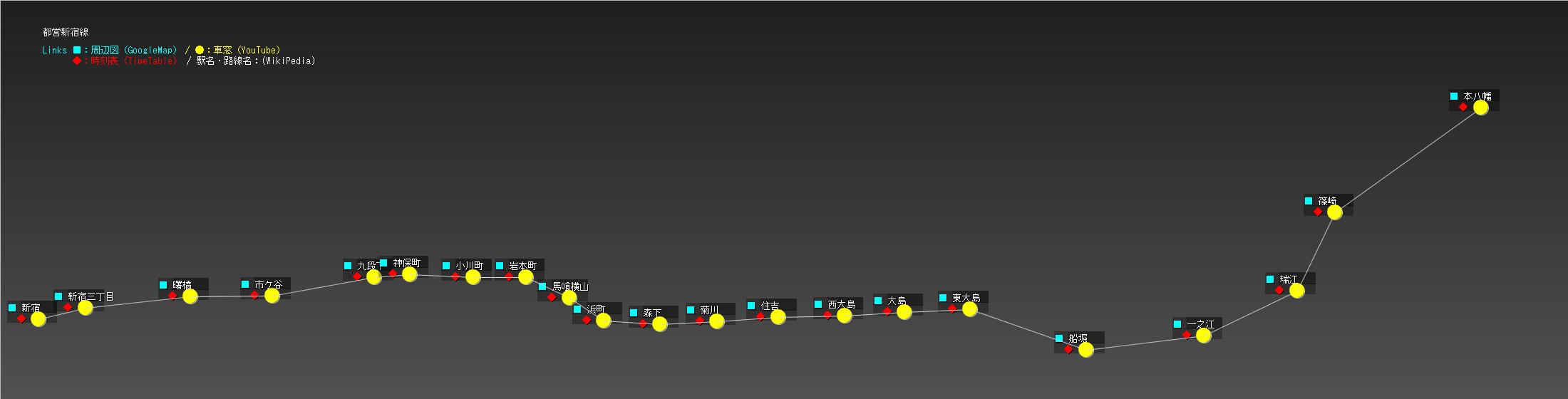 都営新宿線