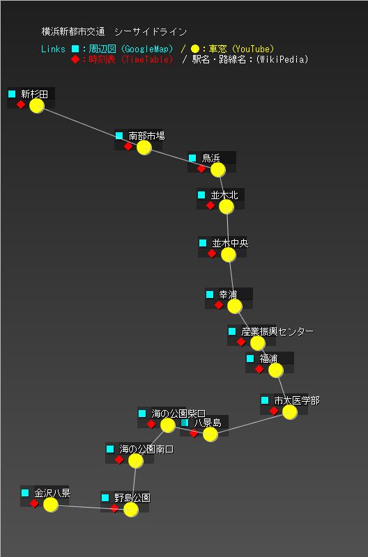 横浜新都市交通 シーサイドライン