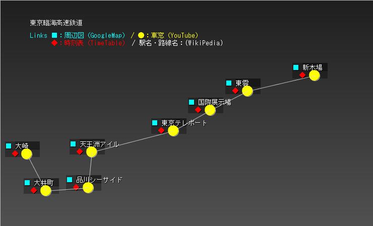 東京臨海高速鉄道