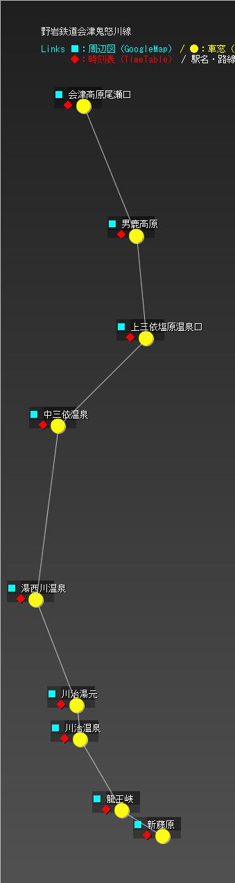 野岩鉄道会津鬼怒川線