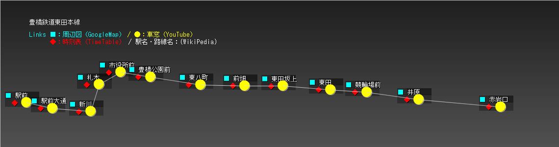 豊橋鉄道東田本線