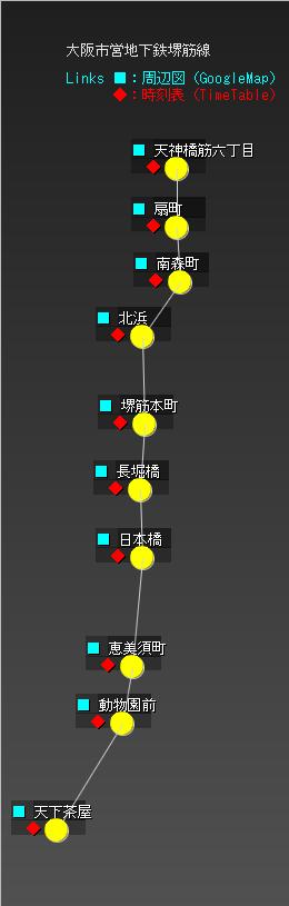 大阪市営地下鉄堺筋線
