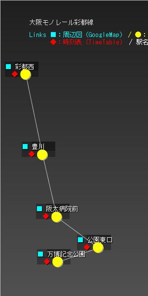 大阪モノレール彩都線