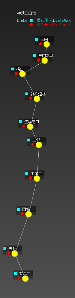 神鉄三田線