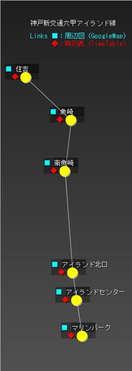 神戸新交通六甲アイランド線