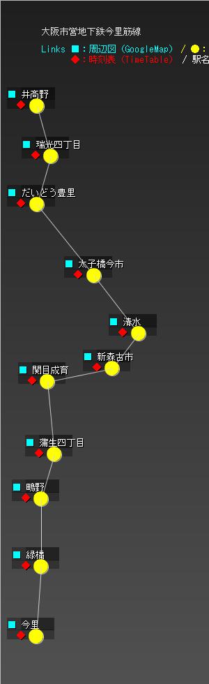 大阪市営地下鉄今里筋線