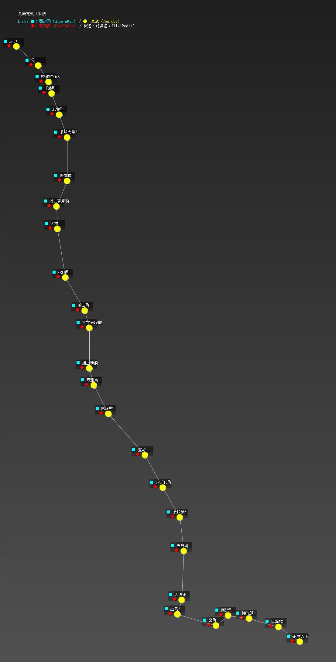 長崎電軌1系統