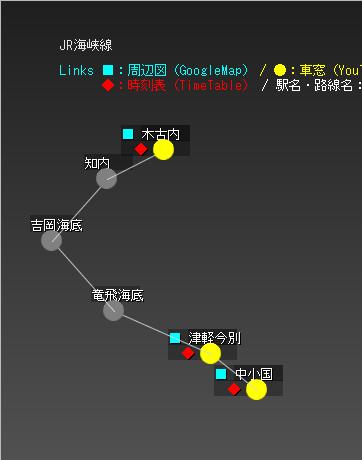 JR海峡線