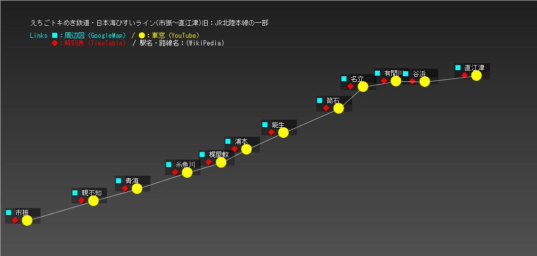 えちごトキめき鉄道・日本海ひすいライン(市振~直江津)旧:JR北陸本線の一部