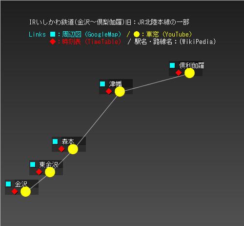 IRいしかわ鉄道(金沢~倶梨伽羅)旧:JR北陸本線の一部